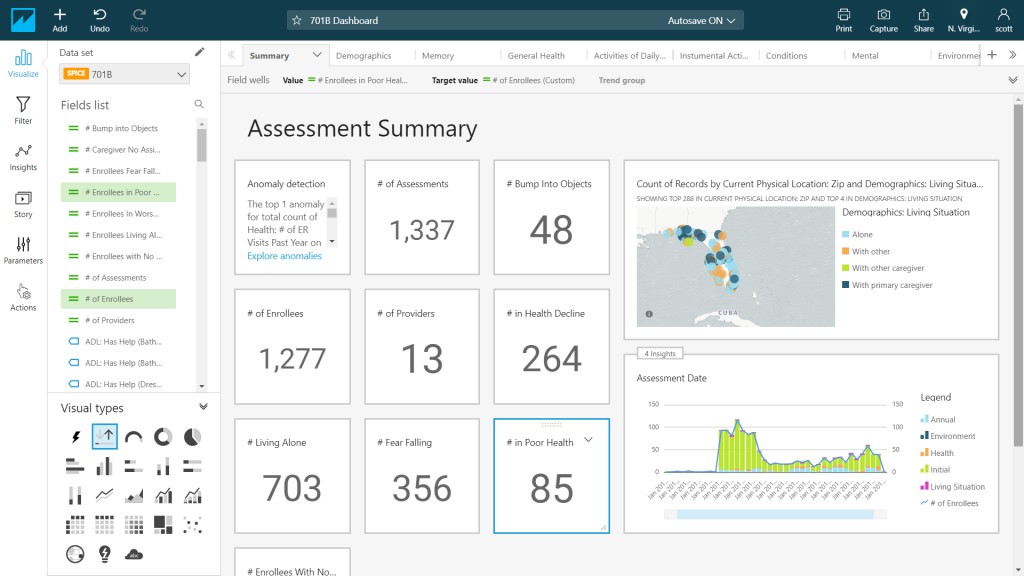 Assessment Analytics through Insights